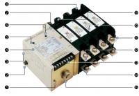 Tủ điện CONTROL PANER ĐẢO NGUỒN ATS 1600A