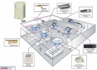 Tủ điện CONTROL PANER MÁY LẠNH TRUNG TÂM