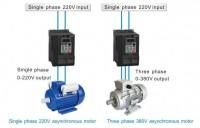 DỊCH VỤ SERVICE thay thế và s/c motor cổ góp motor dc motor vs motor as bằng motor thường chạy biến tần